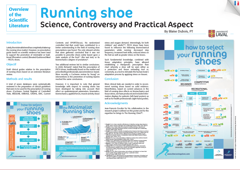 how to select your running shoes